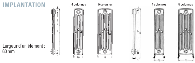 radiateur fonte colonne colonnine e 200 calideal. Black Bedroom Furniture Sets. Home Design Ideas