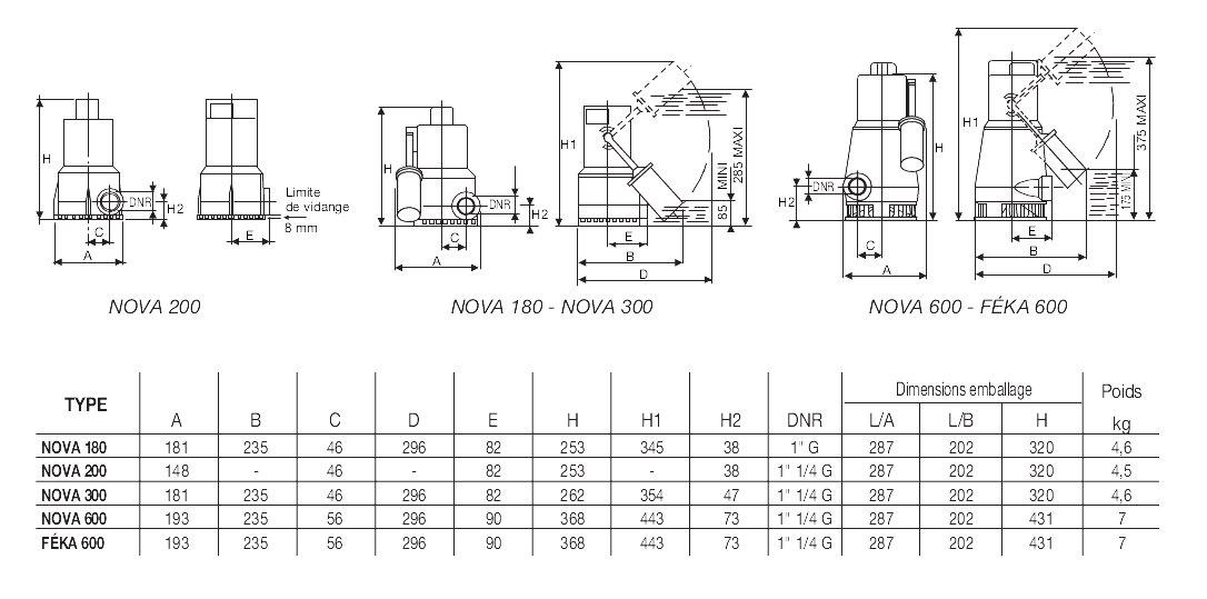 pompe de relevage pour assainissement domestique feka. Black Bedroom Furniture Sets. Home Design Ideas